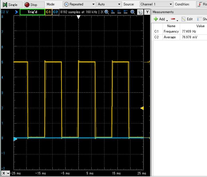 AD654 input 77mV