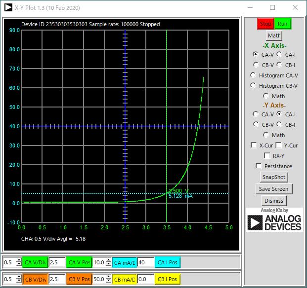 Zener 3v6 特性 M1Kで測定