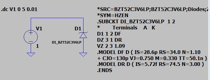 BZT52C3V6LP DC characteristics