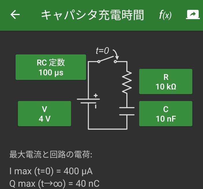 R=10k C=10nF