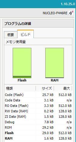 STM32F446 Memory