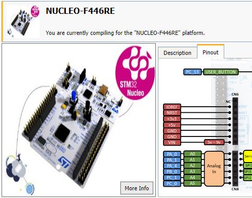 NUCLEO-F446RE