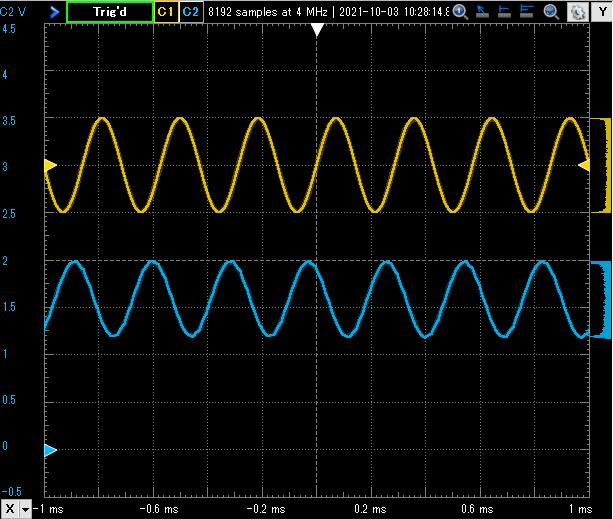 wave3_5kHz